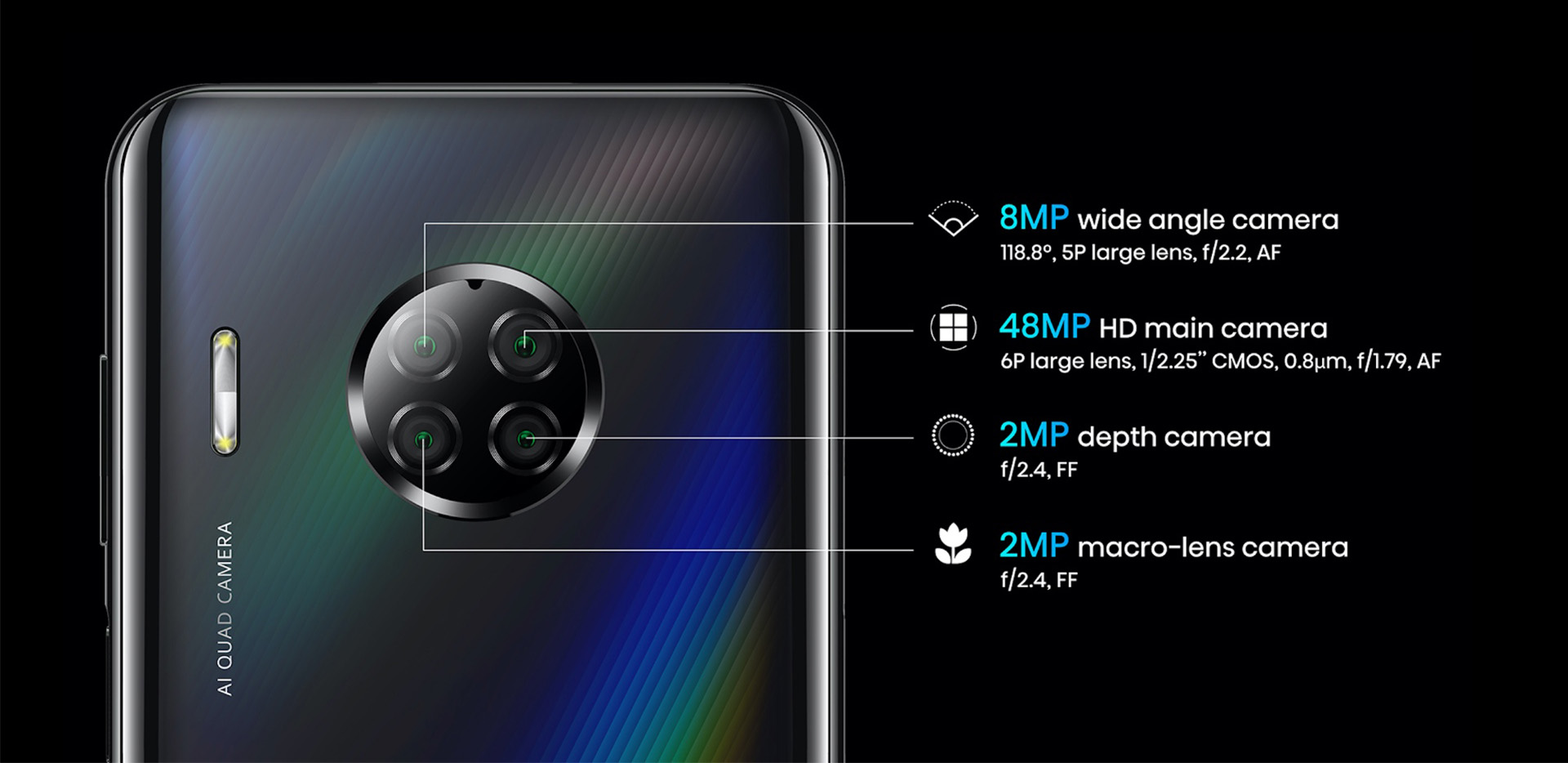 HISENSE INFINITY H50 ZOOM - STRONG COMBINATION EACH PERFORMS ITS OWN FUNCTIONS